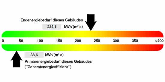 Energieausweis EnEV 2014